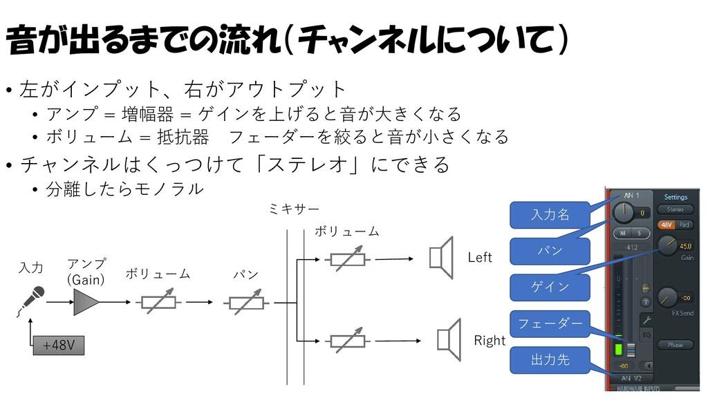音が出るまでの流れ(チャンネルについて) • 左がインプット、右がアウトプット • アンプ =...
