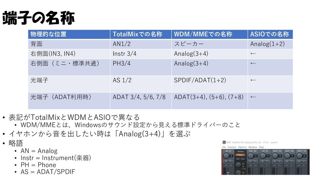 端子の名称 物理的な位置 TotalMixでの名称 WDM/MMEでの名称 ASIOでの名称 ...