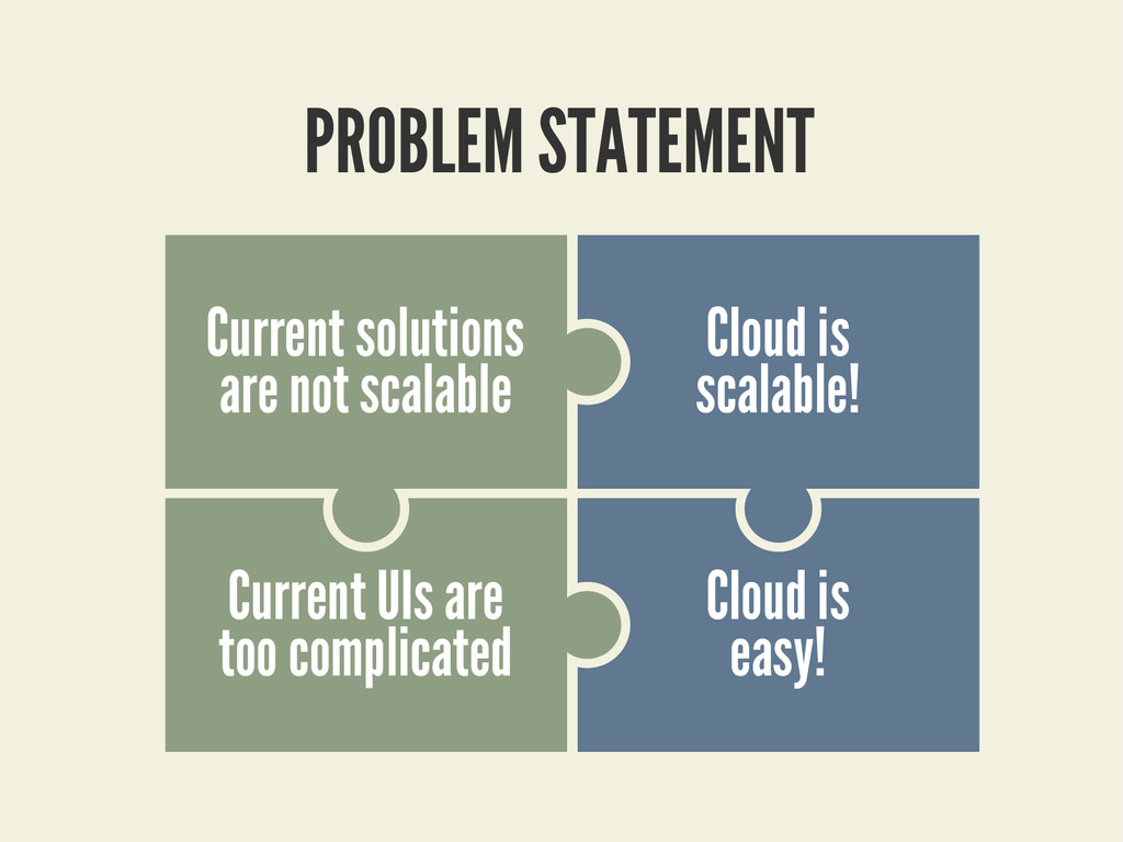 PROBLEMySTATEMENT Cloudyis scalable! CurrentyUI...
