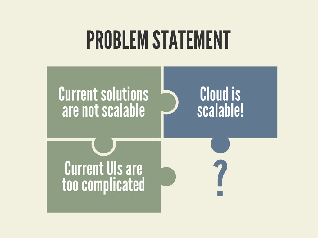 PROBLEM?STATEMENT Cloud?is scalable! Current?UI...