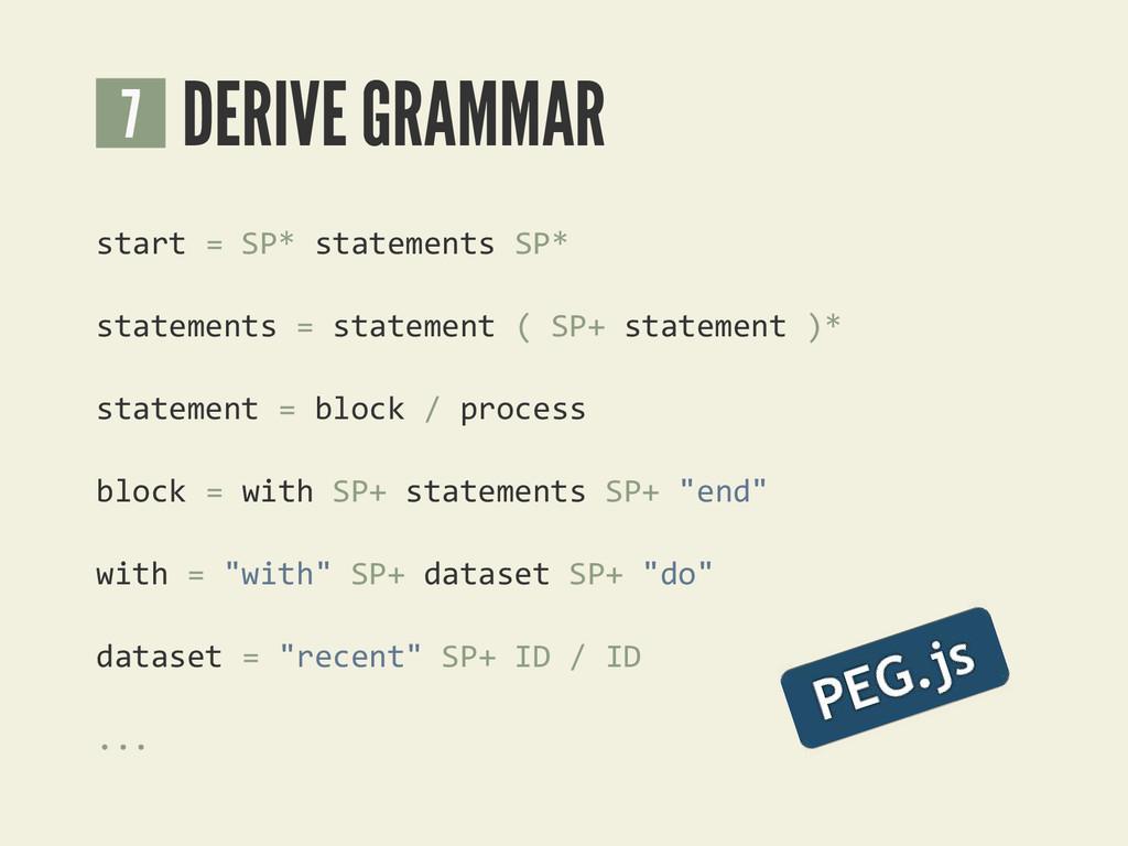 DERIVE GRAMMAR 7 start = SP* statements SP* sta...
