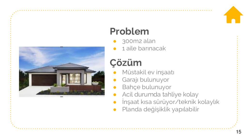 15 Problem ● 300m2 alan ● 1 aile barınacak Çözü...