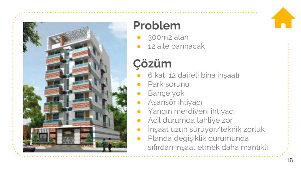 16 Problem ● 300m2 alan ● 12 aile barınacak Çöz...