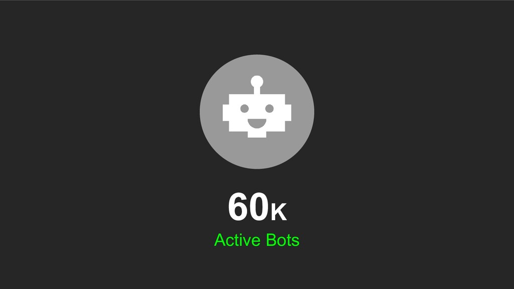 60K Active Bots