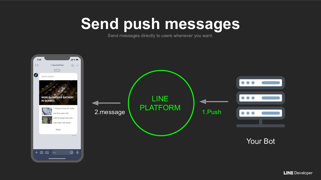 Developer Send messages directly to users whene...
