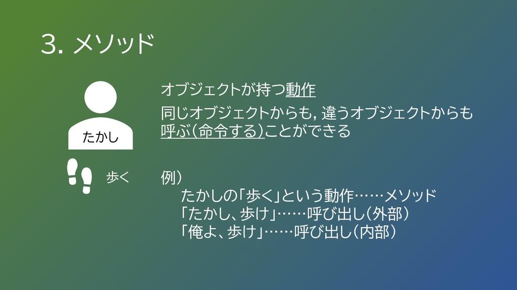 3. メソッド オブジェクトが持つ動作 同じオブジェクトからも,違うオブジェクトからも 呼ぶ(...