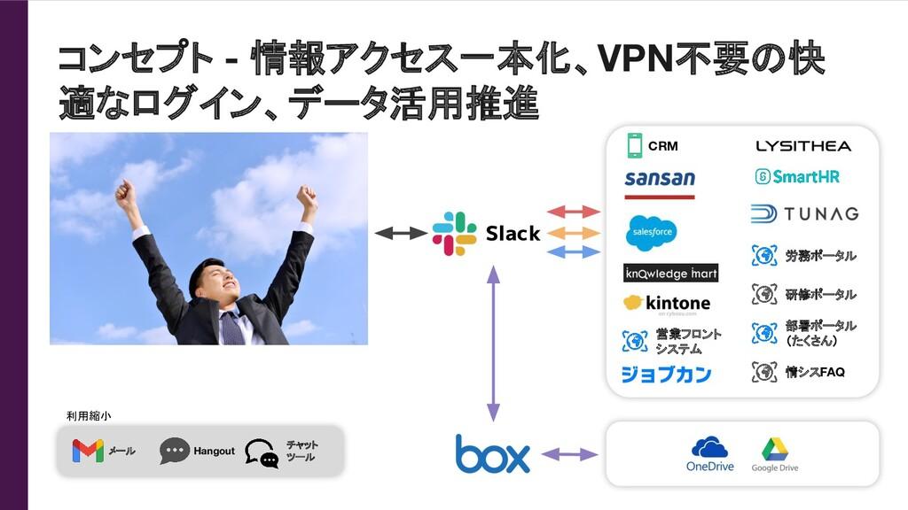 コンセプト - 情報アクセス一本化、VPN不要の快 適なログイン、データ活用推進 Slack ...