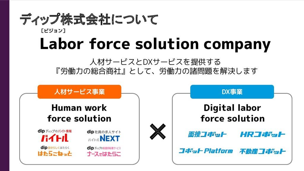 ディップ株式会社について Labor force solution company 人材サービ...