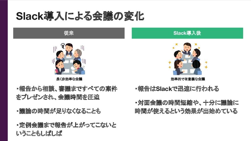 Slack導入による会議の変化 従来 Slack導入後 ・報告から相談、審議まですべての案件 ...