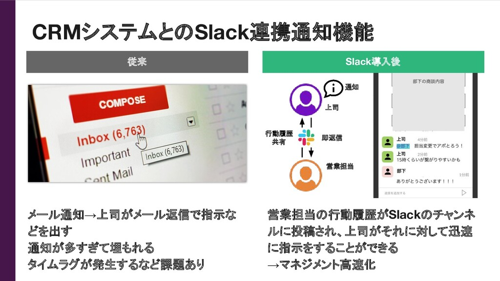 CRMシステムとのSlack連携通知機能 営業担当の行動履歴がSlackのチャンネ ルに投稿さ...