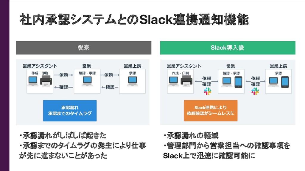 社内承認システムとのSlack連携通知機能 ・承認漏れの軽減 ・管理部門から営業担当への確認事...