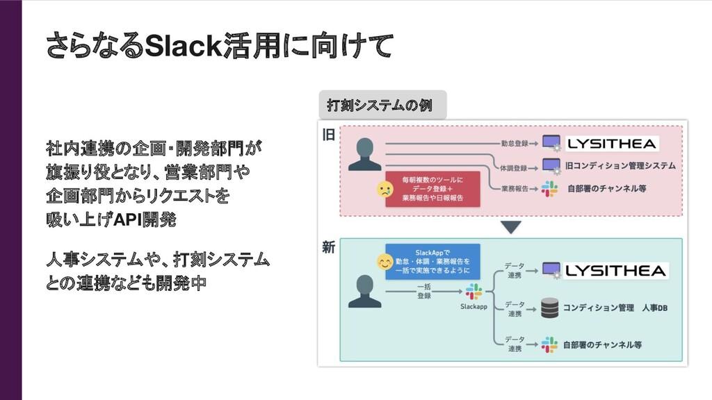 さらなるSlack活用に向けて 社内連携の企画・開発部門が 旗振り役となり、営業部門や 企画部...