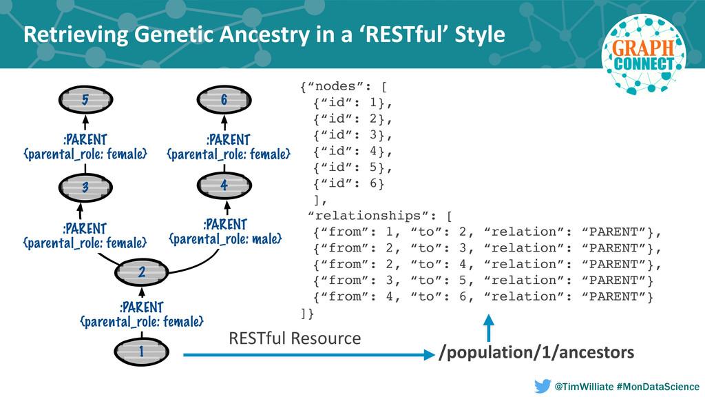 Retrieving Genetic Ancestry in a ...