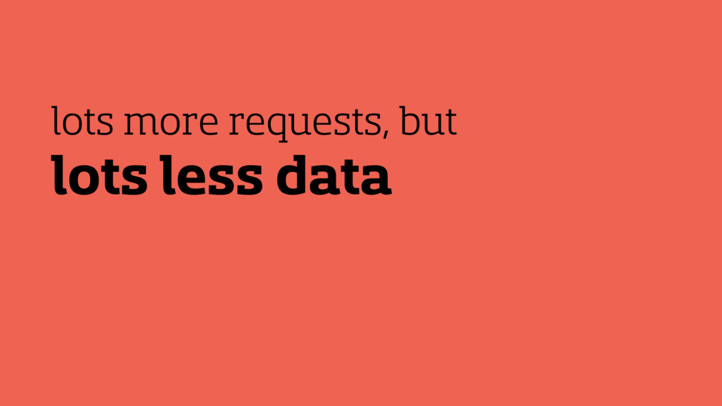 lots less data lots more requests, but
