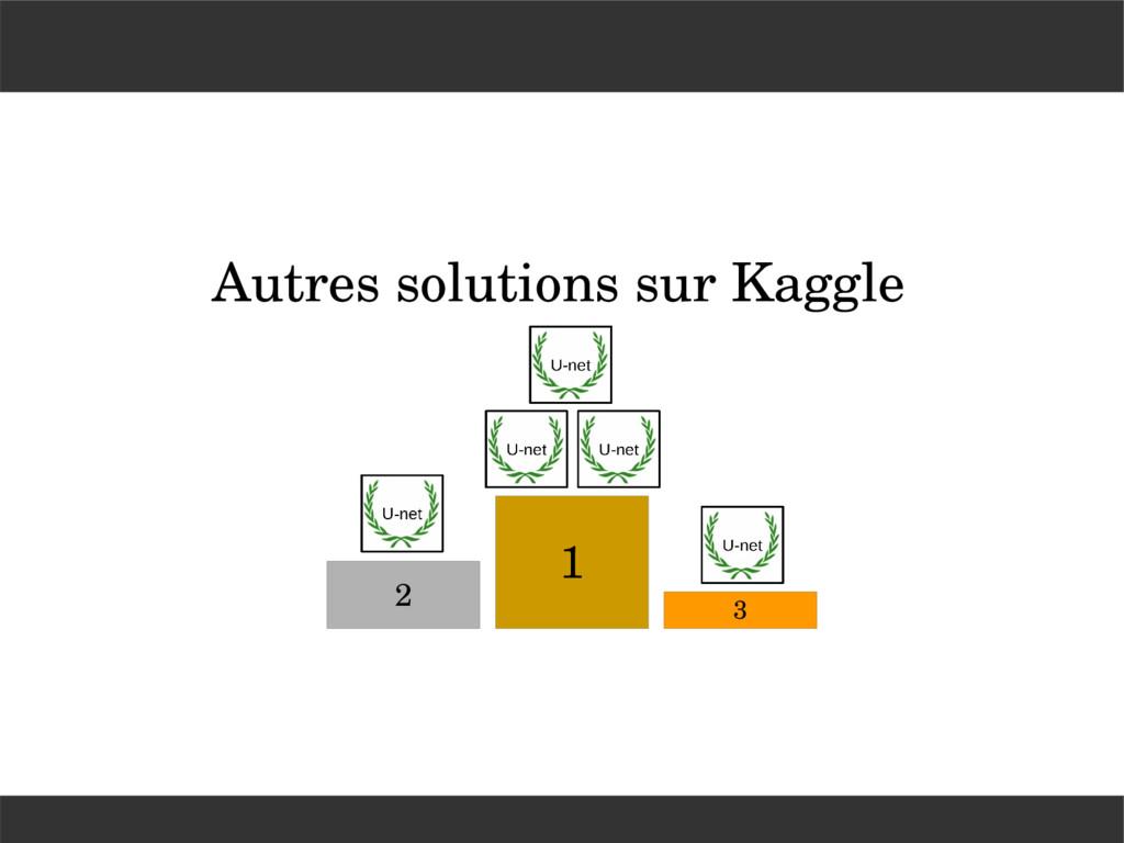 Autres solutions sur Kaggle 1 2 3