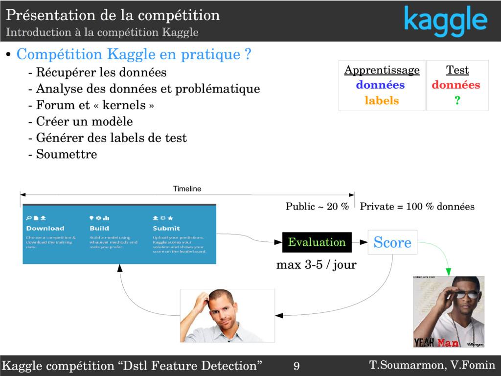 T.Soumarmon, V.Fomin ● Compétition Kaggle en pr...