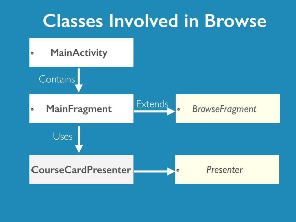 MainActivity MainFragment CourseCardPresenter P...