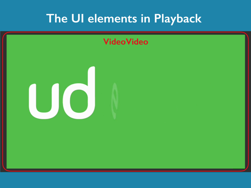 The UI elements in Playback VideoVideo