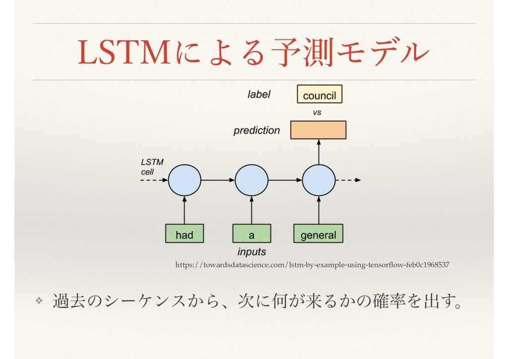 LSTMによる予測モデル ❖ աڈͷγʔέϯε͔ΒɺʹԿ͕དྷΔ͔ͷ֬Λग़͢ɻ https:...