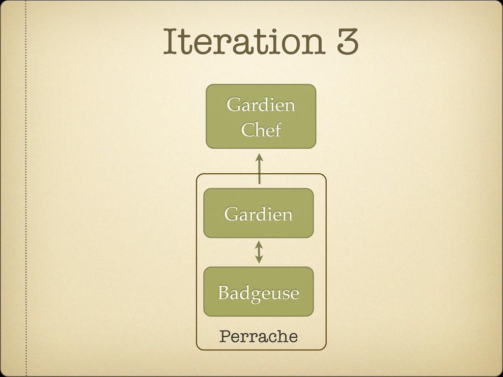 Iteration 3 Badgeuse Gardien Gardien Chef Perra...