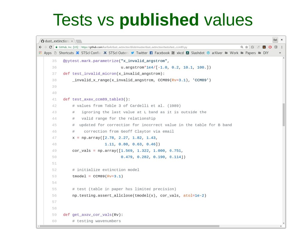 Tests vs published values
