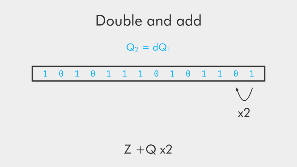 Double and add 1 0 1 0 1 1 1 0 1 0 1 1 0 1 x2 Z...