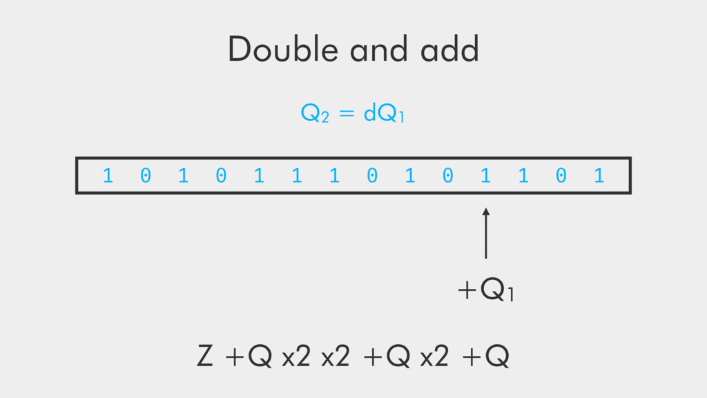 Double and add 1 0 1 0 1 1 1 0 1 0 1 1 0 1 Z +Q...