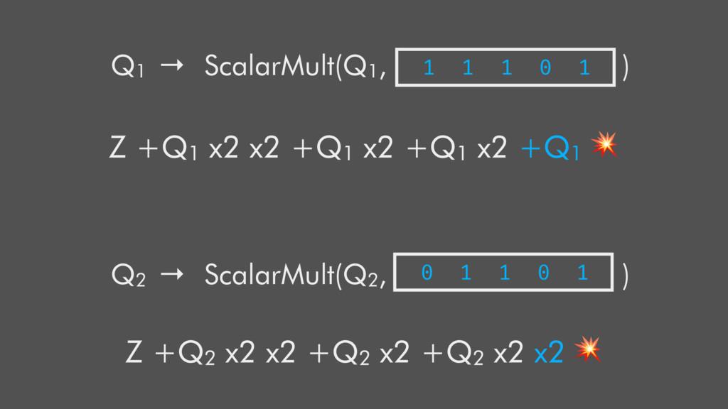 Q1 → ScalarMult(Q1, ) Q2 → ScalarMult(Q2, ) 1 1...