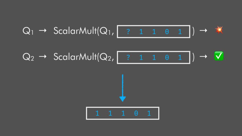 Q1 → ScalarMult(Q1, ) →  Q2 → ScalarMult(Q2, ) ...