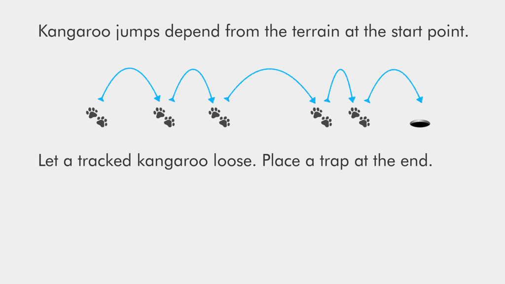 Kangaroo jumps depend from the terrain at...