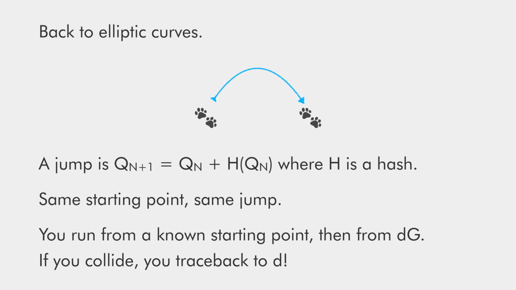 Back to elliptic curves. A jump is QN+1 = QN + ...