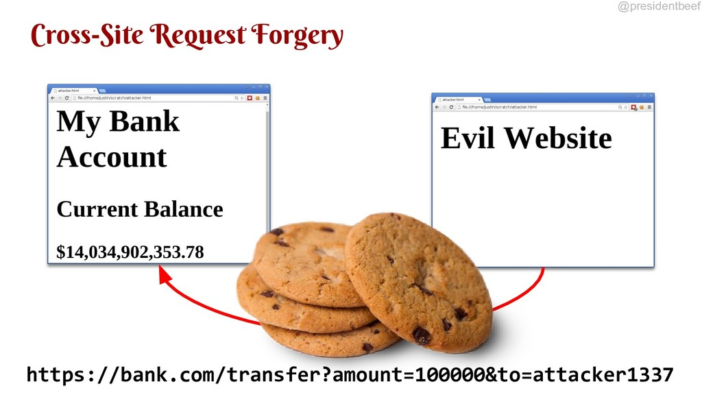 @presidentbeef Cross-Site Request Forgery https...
