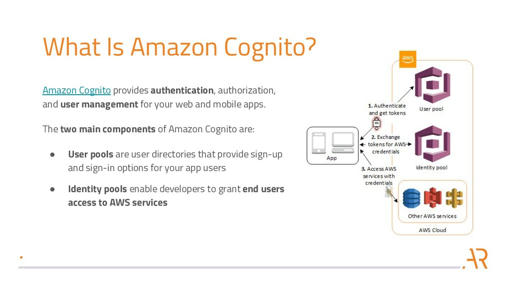 What Is Amazon Cognito? Amazon Cognito provides...