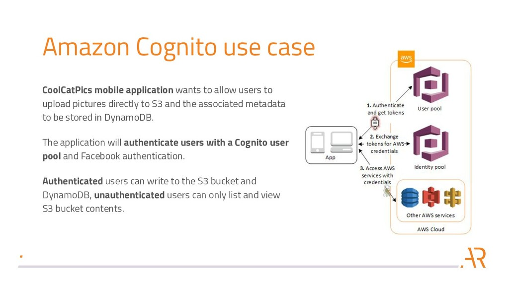 Amazon Cognito use case CoolCatPics mobile appl...