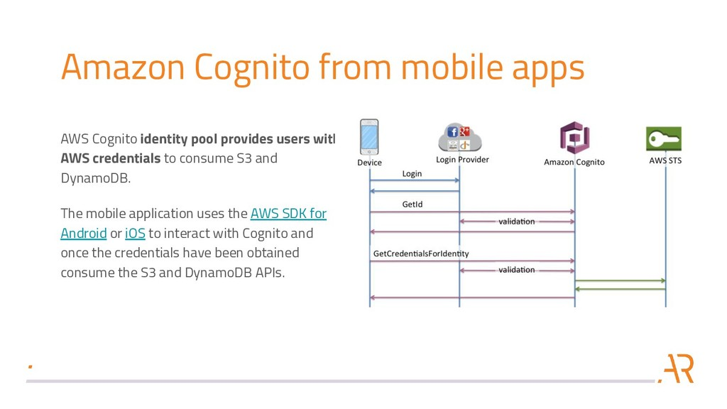 Amazon Cognito from mobile apps AWS Cognito ide...