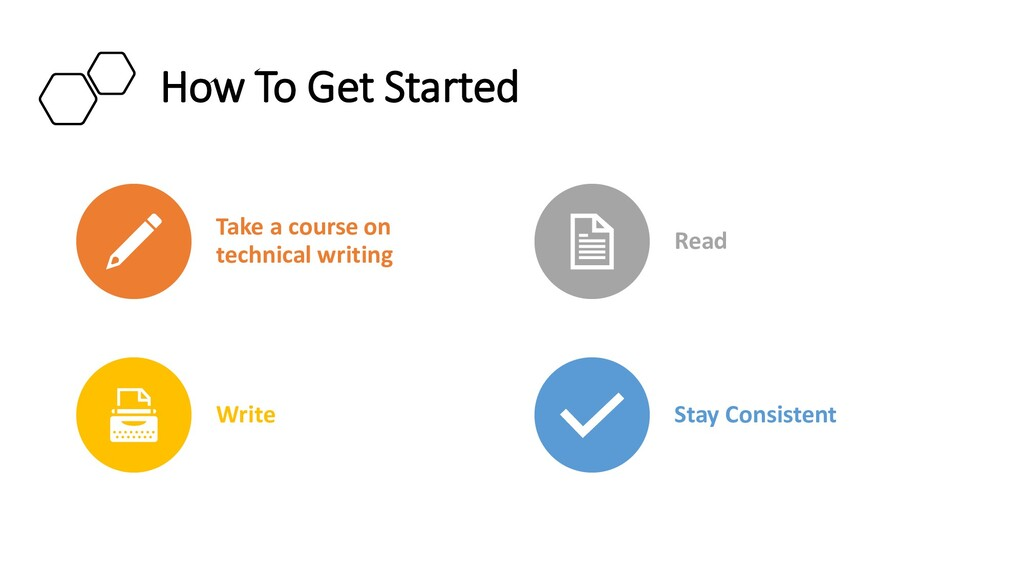 Interswitch - INTERNAL How To Get Started Take ...