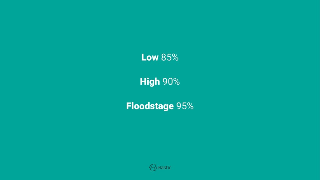 Low 85% High 90% Floodstage 95%