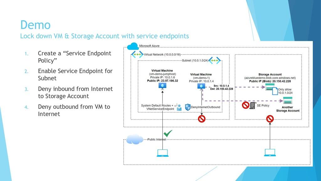 Demo Lock down VM & Storage Account with servic...