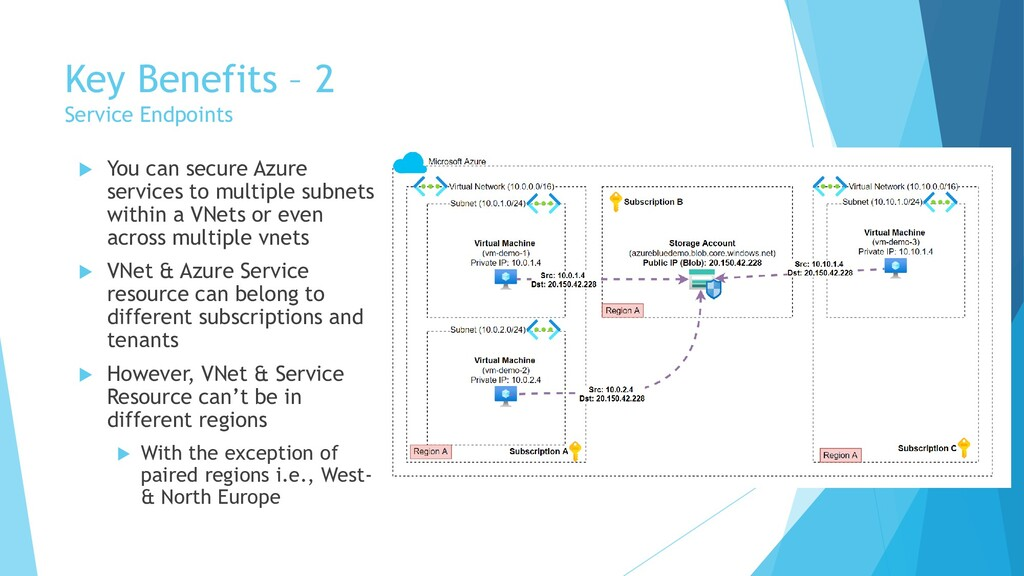 Key Benefits – 2 Service Endpoints  You can se...
