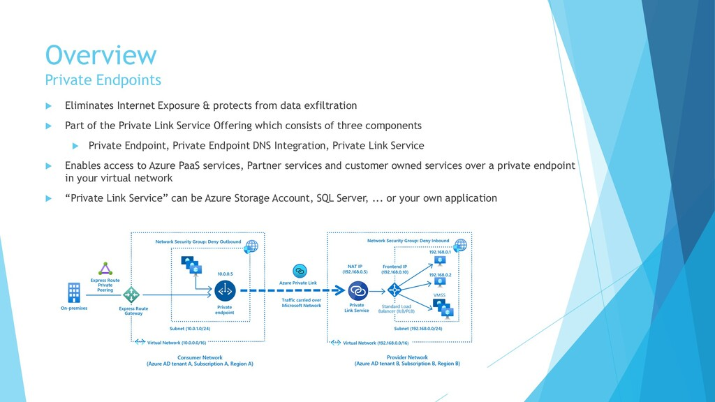 Overview Private Endpoints  Eliminates Interne...