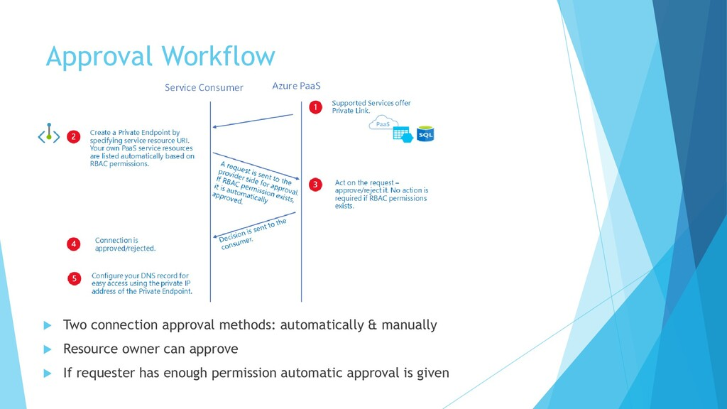Approval Workflow  Two connection approval met...