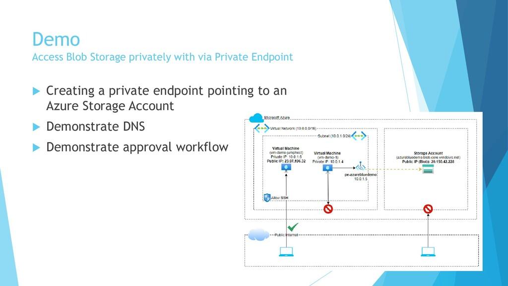 Demo Access Blob Storage privately with via Pri...