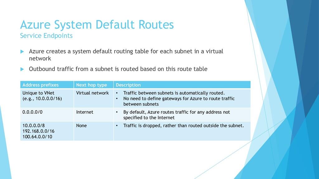 Azure System Default Routes Service Endpoints ...