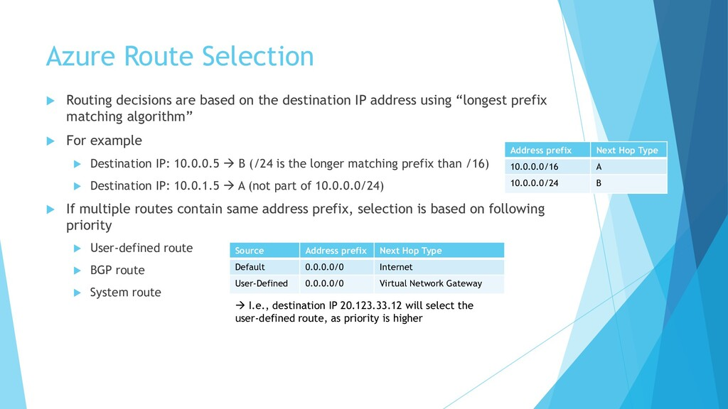 Azure Route Selection  Routing decisions are b...