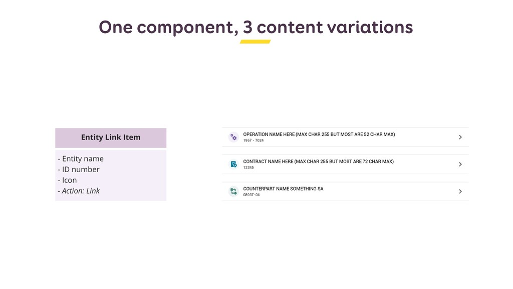 One component, 3 content variations Stéphanie W...