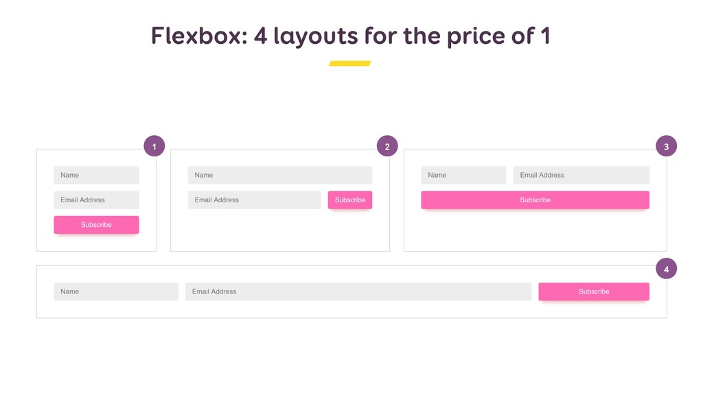Flexbox: 4 layouts for the price of 1 1 2 3 4