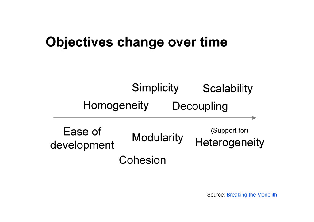 Objectives change over time Ease of development...