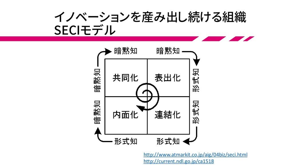 イノベーションを産み出し続ける組織 SECIモデル http://www.atmarkit.c...
