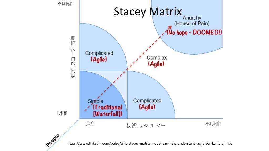 https://www.linkedin.com/pulse/why-stacey-matri...