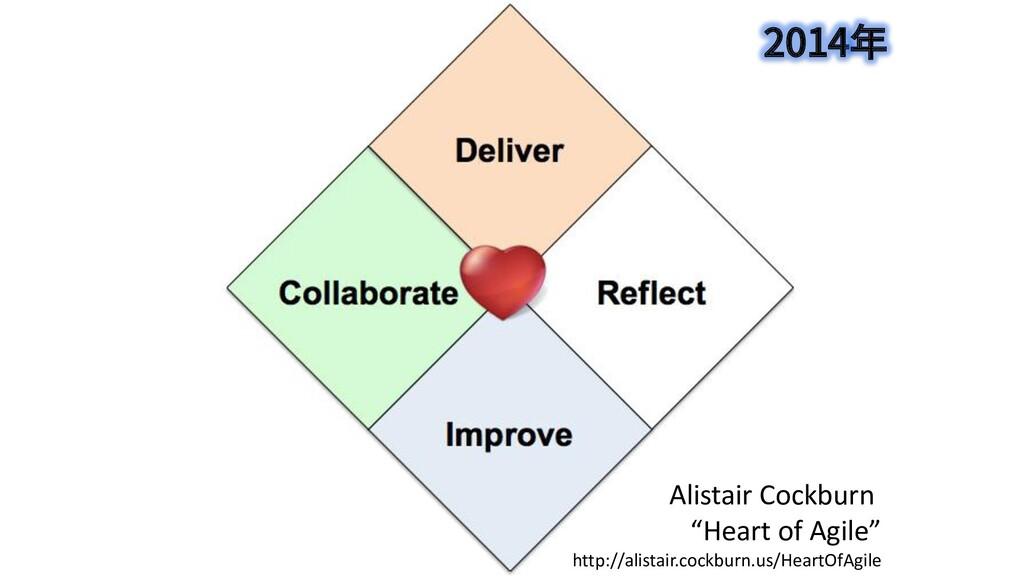 "Alistair Cockburn ""Heart of Agile"" http://alist..."